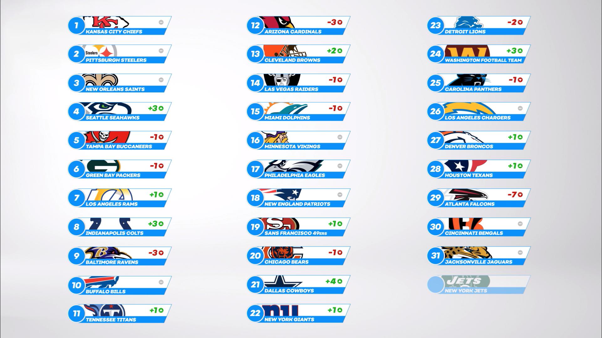 NFL Full List - W12