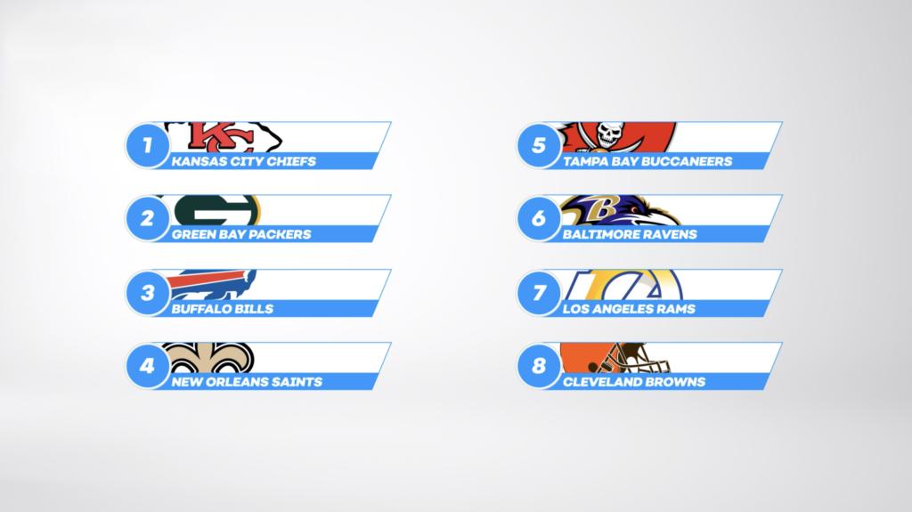 Divisional Playoffs - Full List